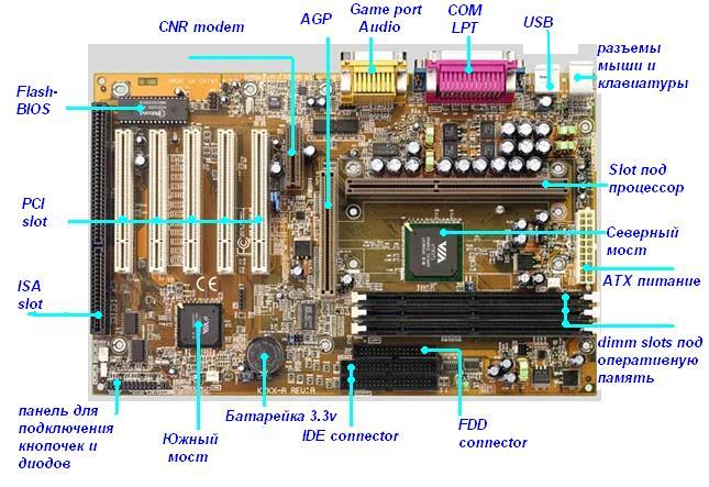 Схема материнской платы Acer Aspire One ... подробную схему материнской...